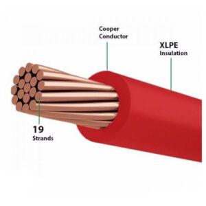 Red PV-wire RPVU90 details